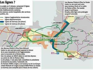 Carte des 3 lignes du tramway Cap Excellence (Guadeloupe)