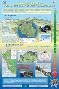 Document traitant de la problématique de la congestion automobile sur les routes de la Réunion